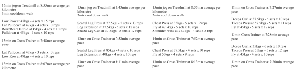 Another four day routine. This time I've upped the weights.
